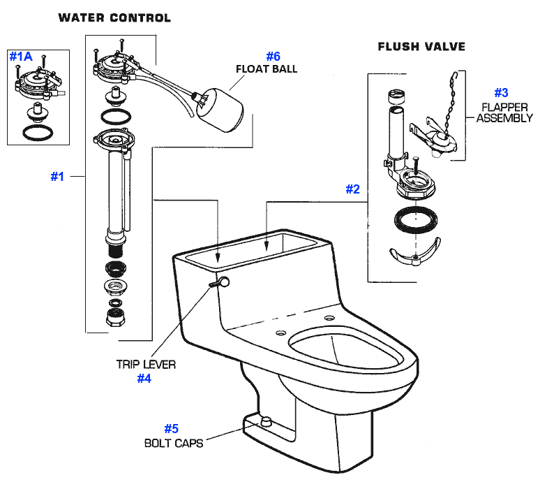 DIAGRAM] American Standard Urinal Wiring Diagram FULL Version HD Quality Wiring  Diagram - DIAGRAMINGCO.VIRTUAL-EDGE.ITvirtual-edge.it